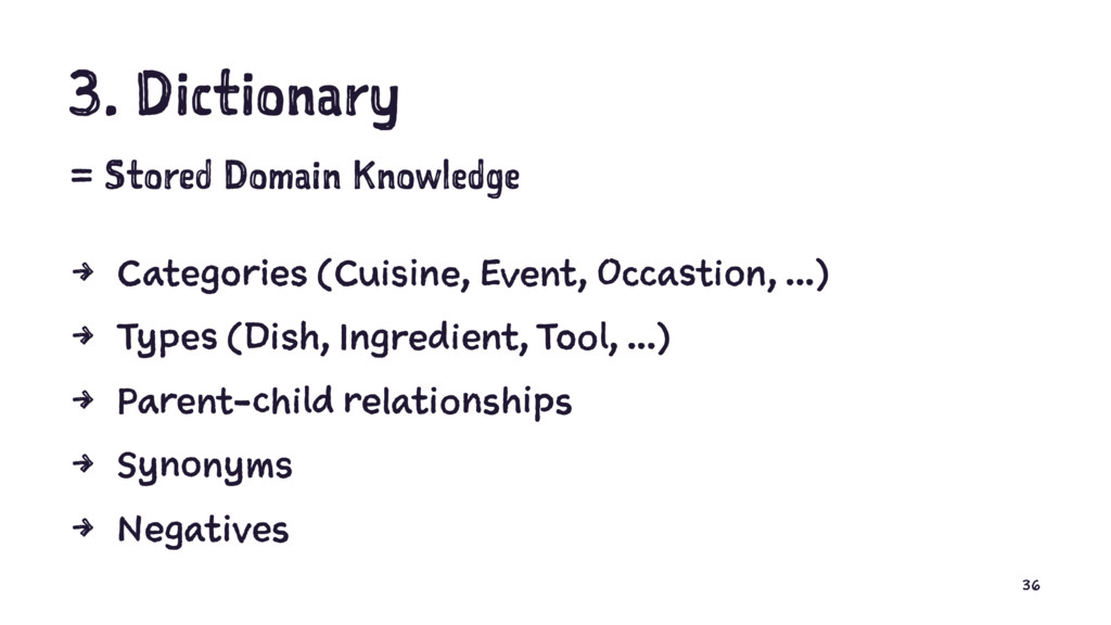 3. Dictionary = Stored Domain Knowledge 4 Categ...