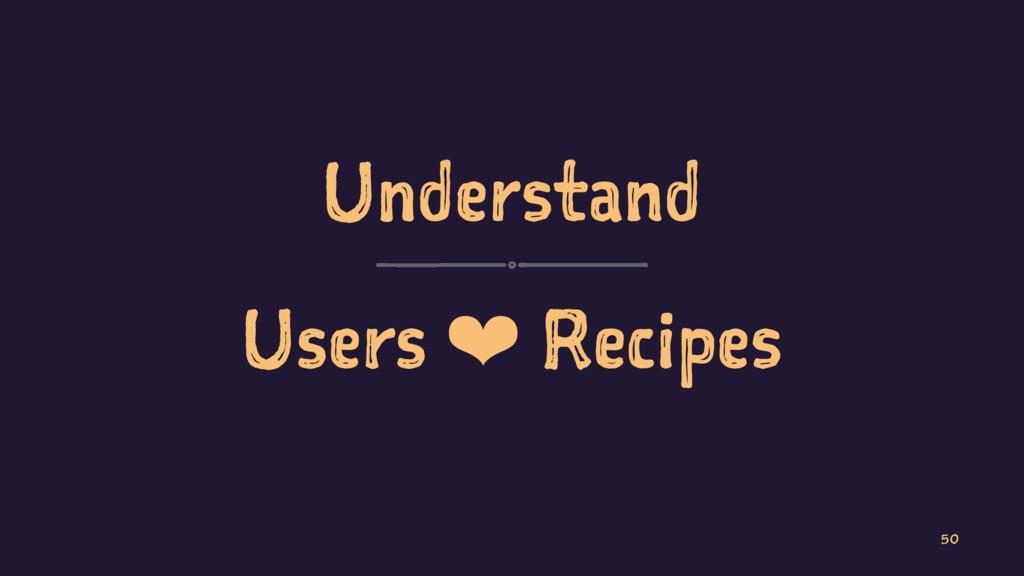 Understand Users ❤ Recipes 50