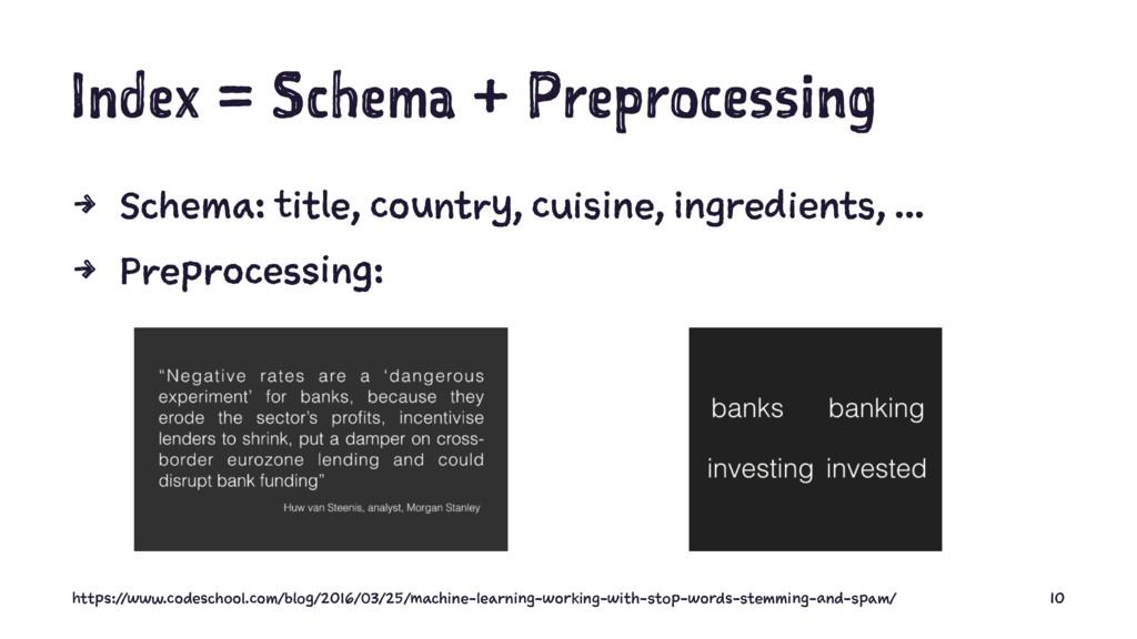 Index = Schema + Preprocessing 4 Schema: title,...