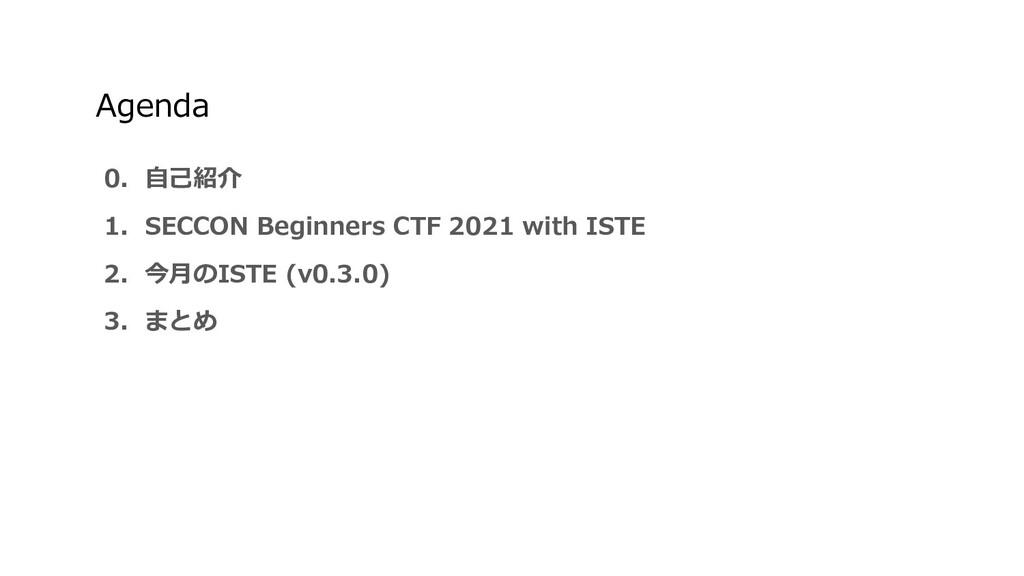 0. 自己紹介 1. SECCON Beginners CTF 2021 with ISTE ...
