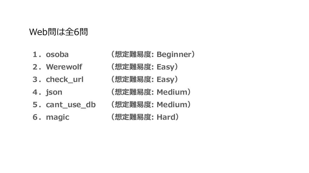 1.osoba (想定難易度: Beginner) 2.Werewolf (想定難易度: Ea...