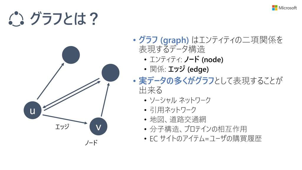 グラフとは? • グラフ (graph) はエンティティの二項関係を 表現するデータ構造 • ...