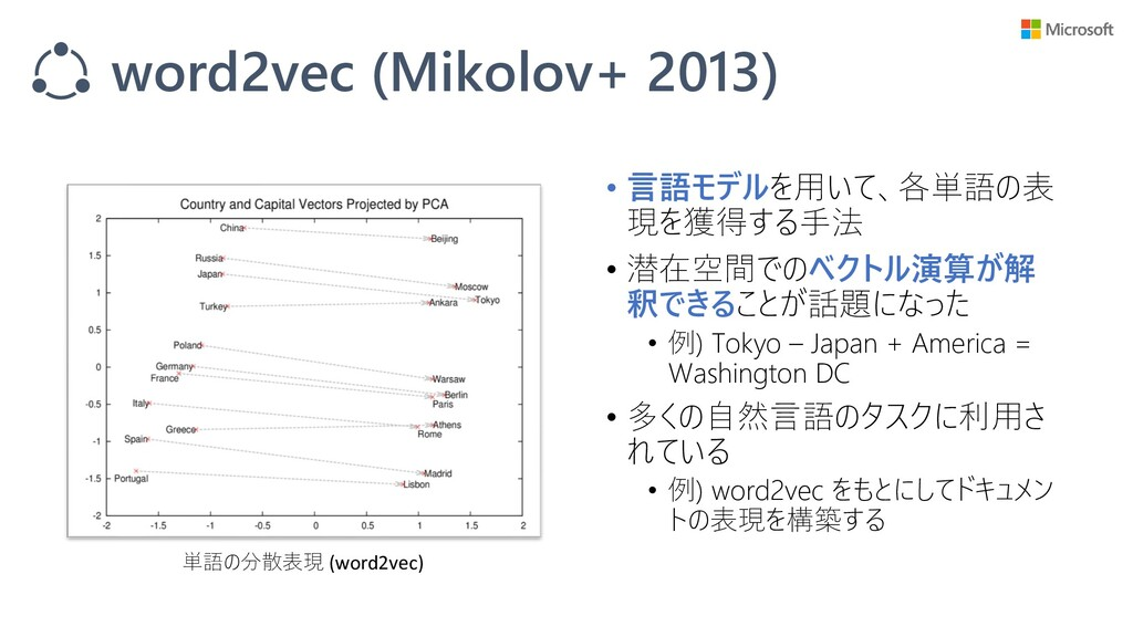 word2vec (Mikolov+ 2013) 単語の分散表現 (word2vec) • 言...