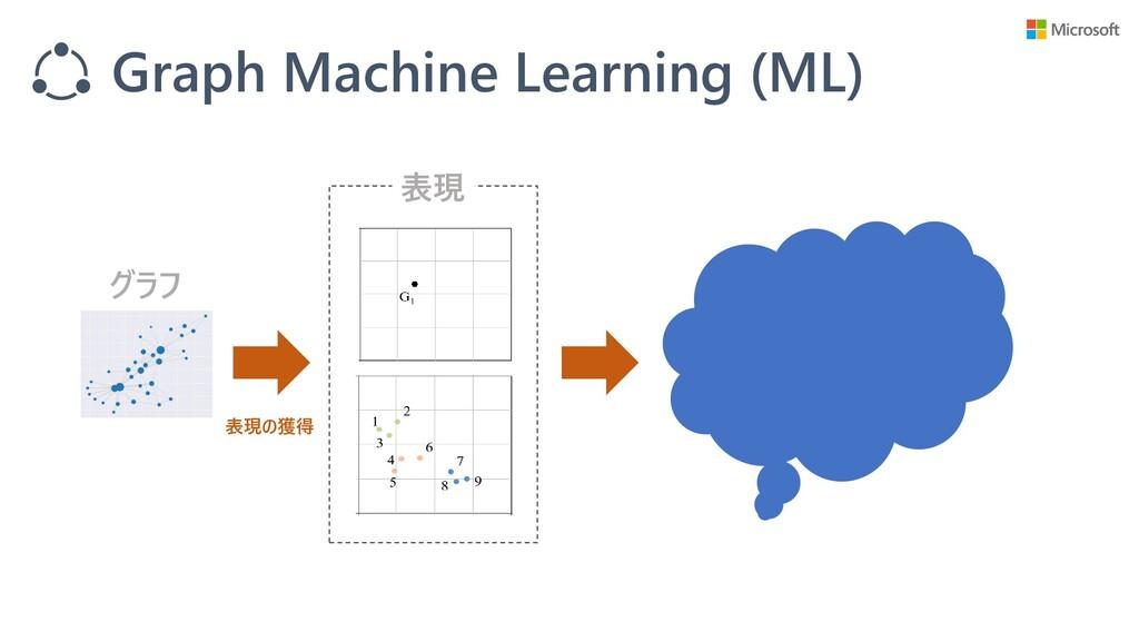 Graph Machine Learning (ML) グラフ 表現 表現の獲得