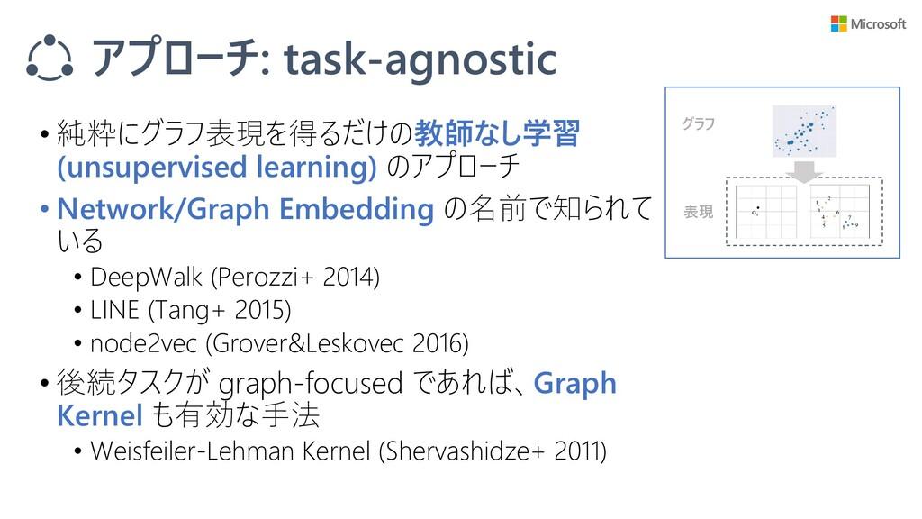 アプローチ: task-agnostic • 純粋にグラフ表現を得るだけの教師なし学習 (un...