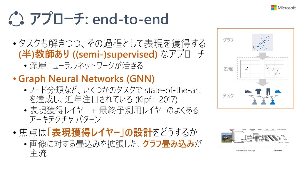 アプローチ: end-to-end • タスクも解きつつ、その過程として表現を獲得する (半)...