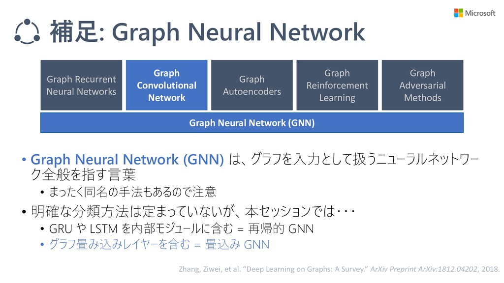 補足: Graph Neural Network • Graph Neural Network...
