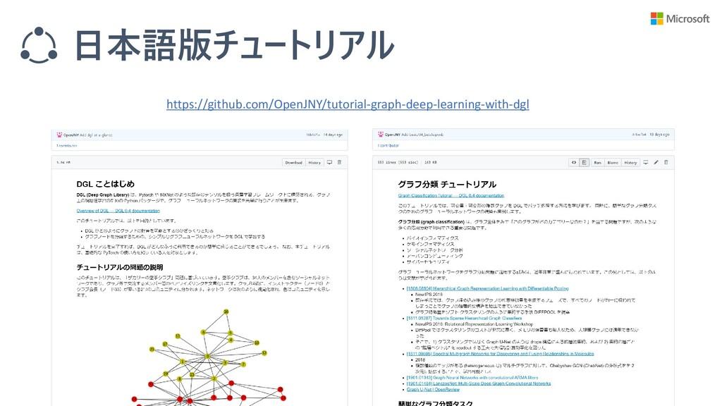 日本語版チュートリアル https://github.com/OpenJNY/tutorial...