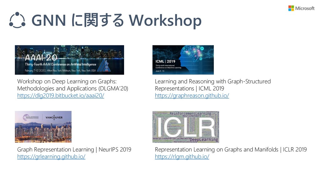 GNN に関する Workshop Workshop on Deep Learning on ...