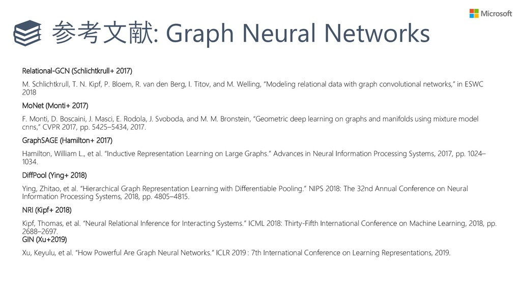 参考文献: Graph Neural Networks Relational-GCN (Sch...