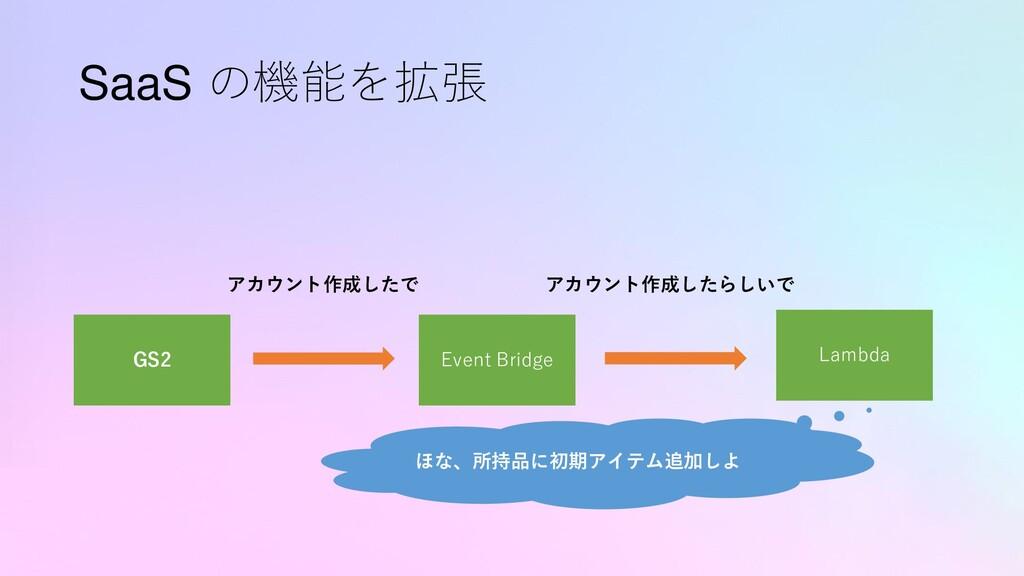 SaaS の機能を拡張 GS2 Lambda アカウント作成したで Event Bridge ...