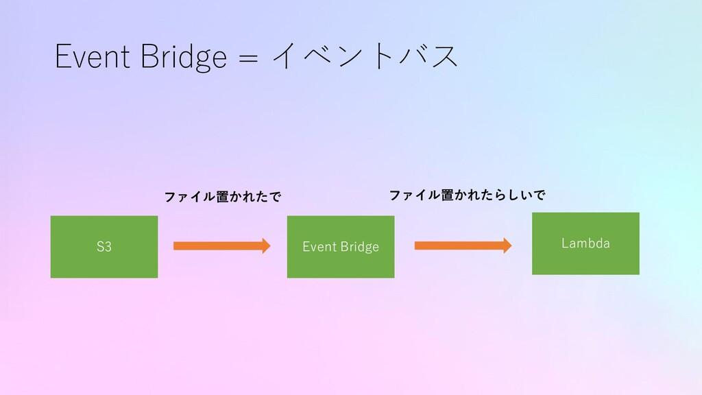 Event Bridge = イベントバス S3 Lambda ファイル置かれたで Event...
