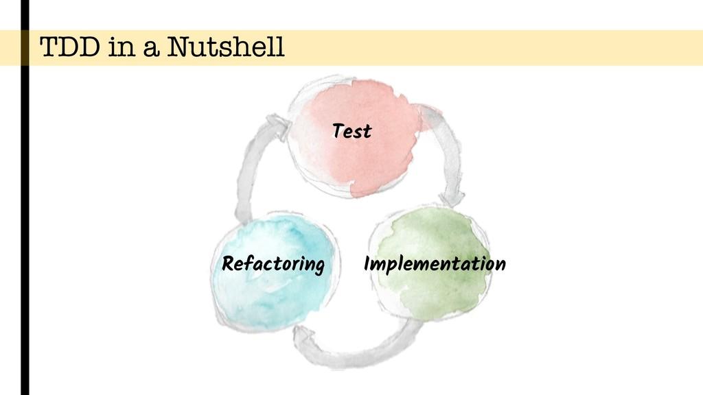 TDD in a Nutshell Test Implementation Refactori...
