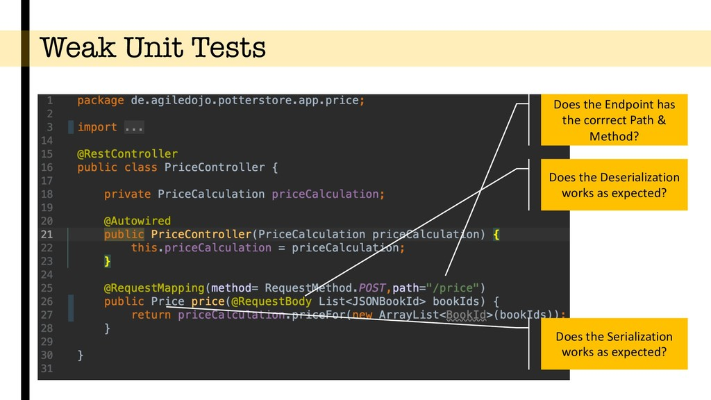 Weak Unit Tests Does the Endpoint has the corrr...