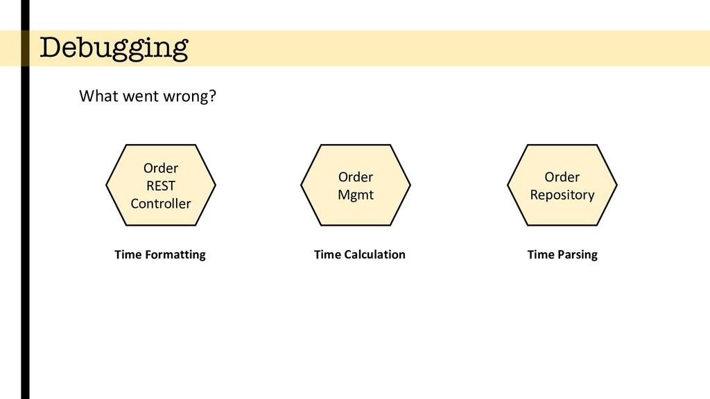 Debugging Order REST Controller Time Formatting...