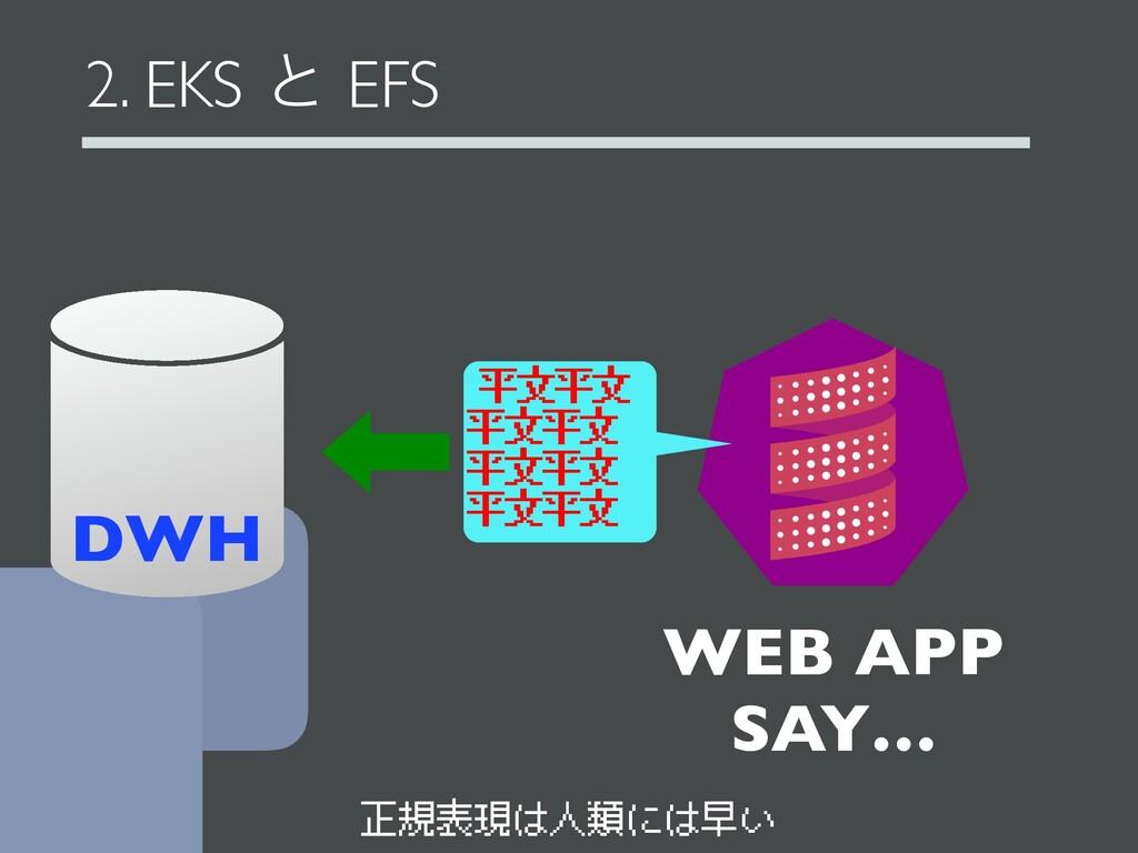 2. EKS ͱ EFS WEB APP SAY… 平文平文 平文平文 平文平文 平文平文 D...