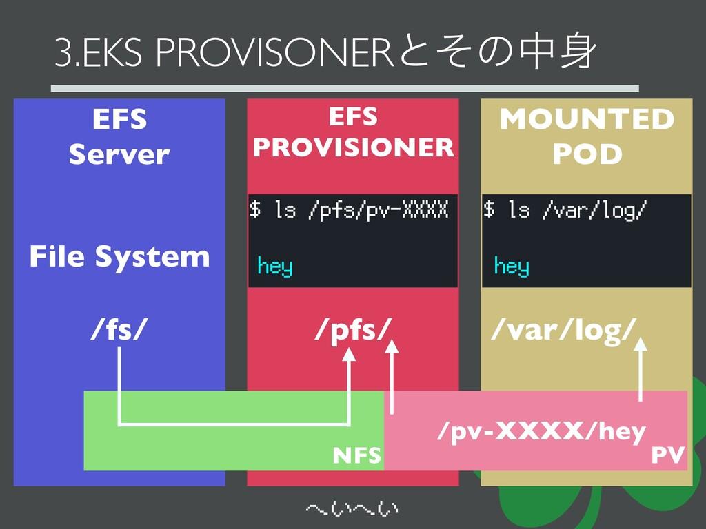 3.EKS PROVISONERͱͦͷத MOUNTED POD EFS PROVISION...