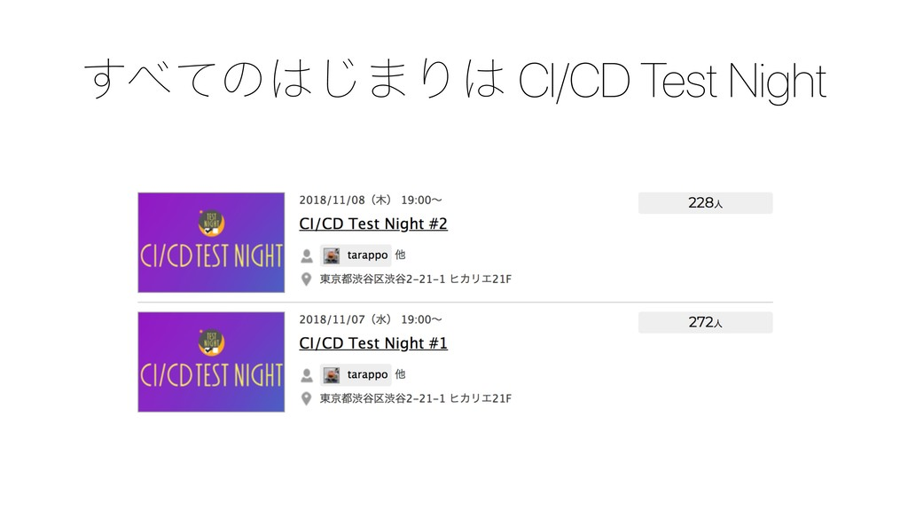 ͯ͢ͷ͡·ΓCI/CD Test Night
