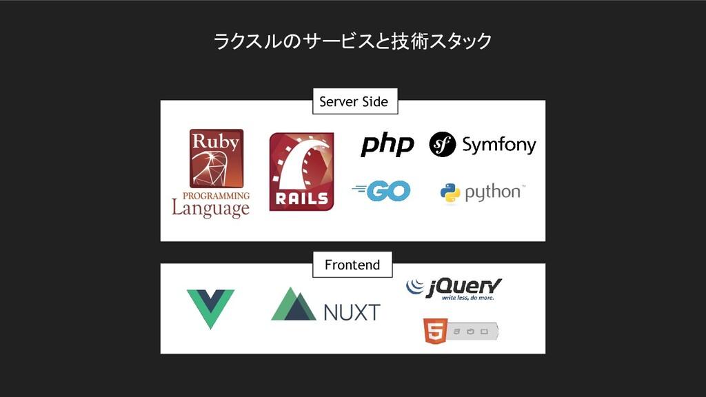ラクスルのサービスと技術スタック Server Side Frontend