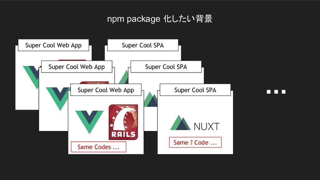 npm package 化したい背景 Super Cool Web App Super Coo...