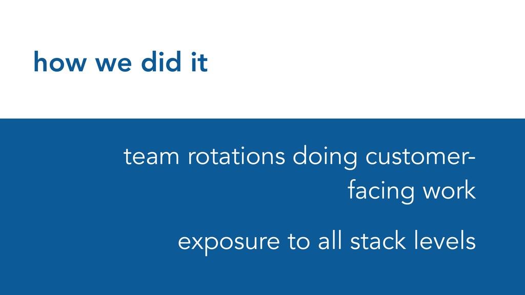 how we did it team rotations doing customer- fa...