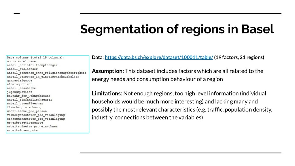 Segmentation of regions in Basel Data: https://...
