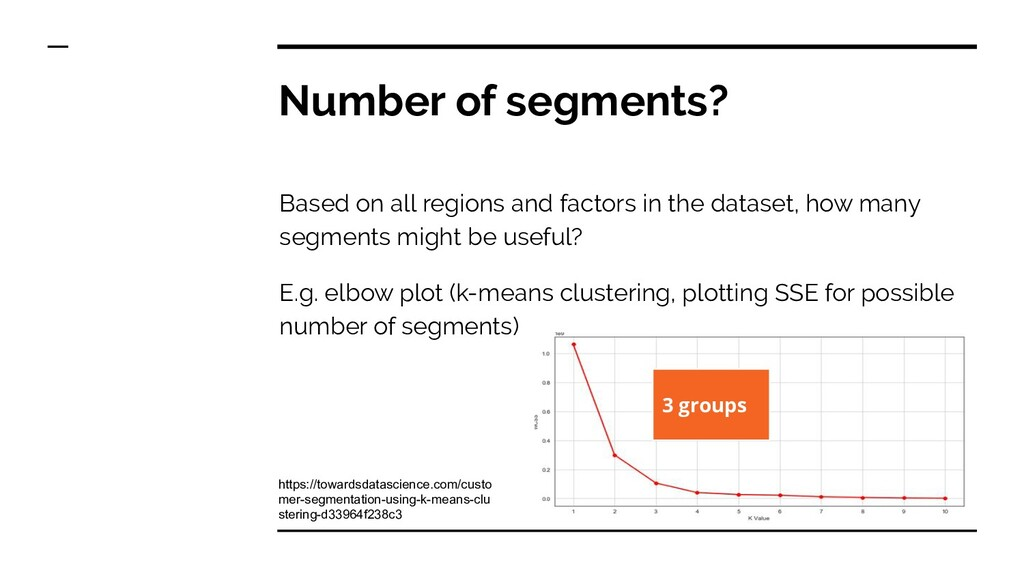 Number of segments? Based on all regions and fa...