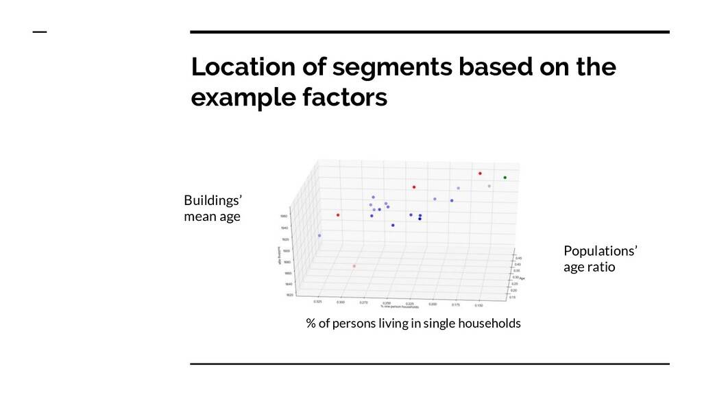 Location of segments based on the example facto...