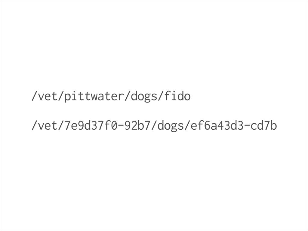/vet/pittwater/dogs/fido /vet/7e9d37f0-92b7/dog...