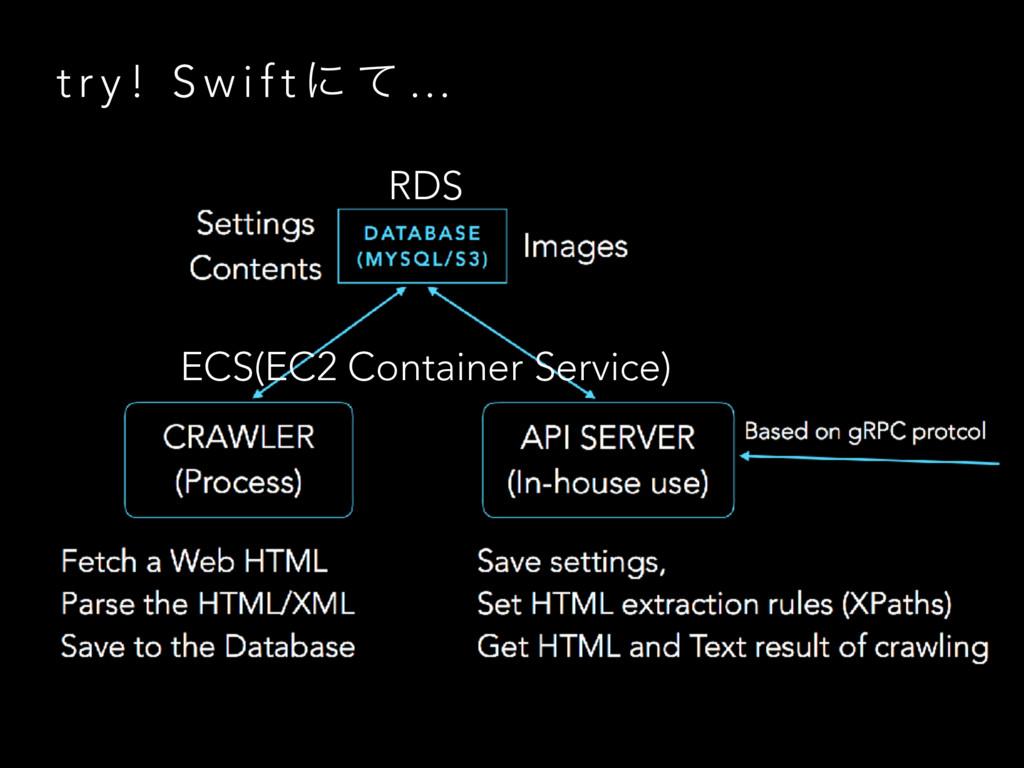t r y ! S w i f t ʹ ͯ … RDS ECS(EC2 Container S...