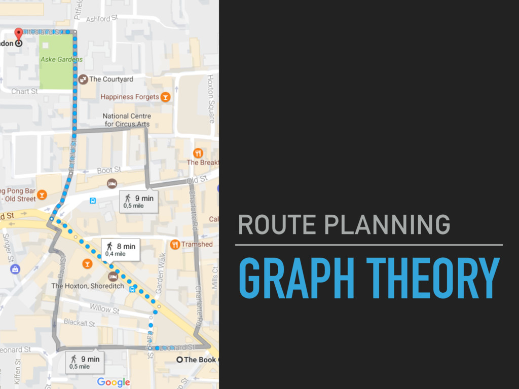 GRAPH THEORY ROUTE PLANNING