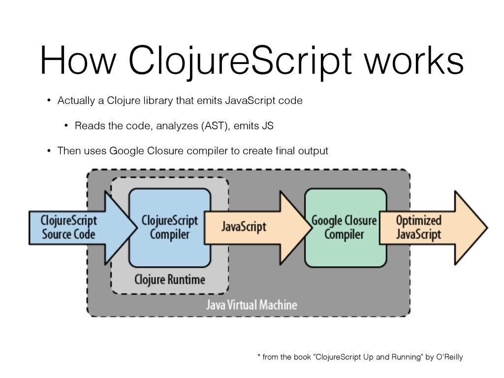 How ClojureScript works • Actually a Clojure li...