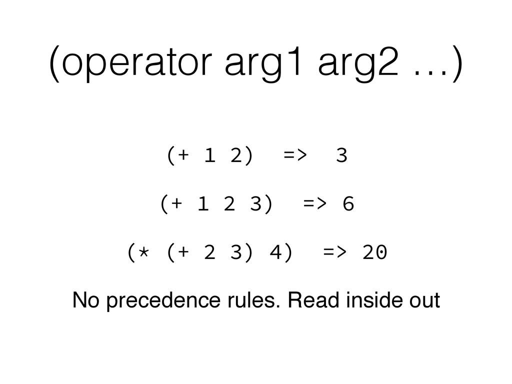 (operator arg1 arg2 …) (+ 1 2) => 3 (+ 1 2 3) =...