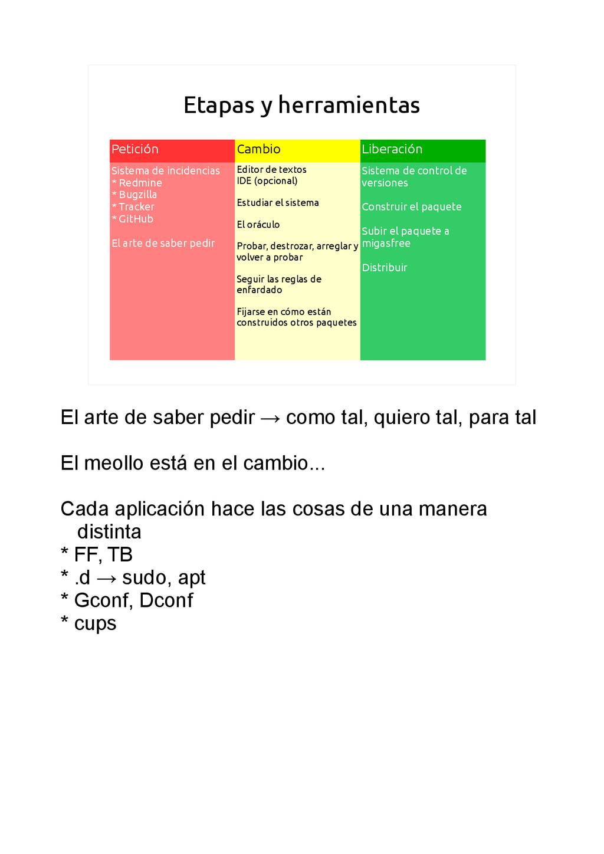 Etapas y herramientas Petición Cambio Liberació...