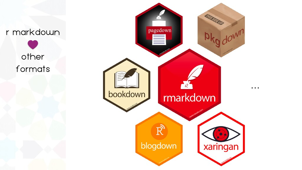 r markdown   other   formats …