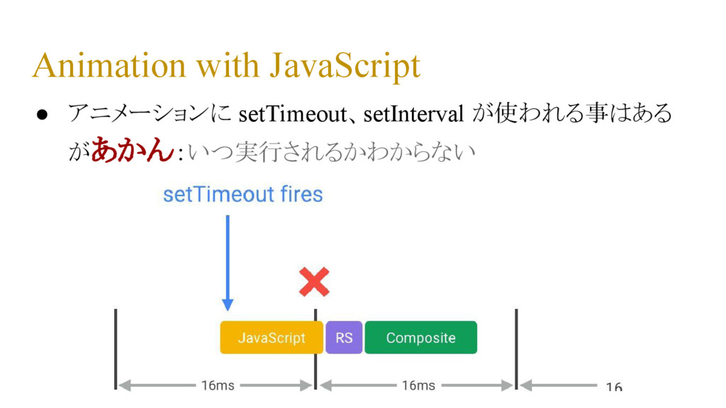 Animation with JavaScript ● アニメーションに setTimeout...