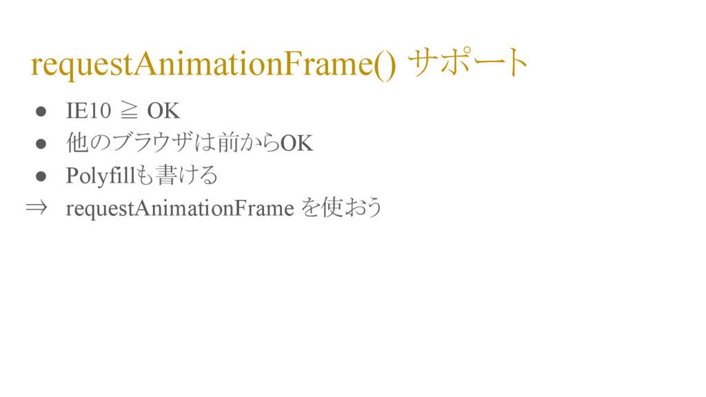 requestAnimationFrame() サポート ● IE10 ≧ OK ● 他のブラ...