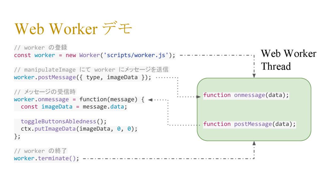 // worker の登録 const worker = new Worker('script...