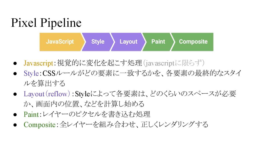 ● Javascript:視覚的に変化を起こす処理(javascriptに限らず) ● Sty...