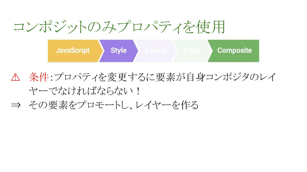 コンポジットのみプロパティを使用 ⚠ 条件:プロパティを変更するに要素が自身コンポジタのレイ ...