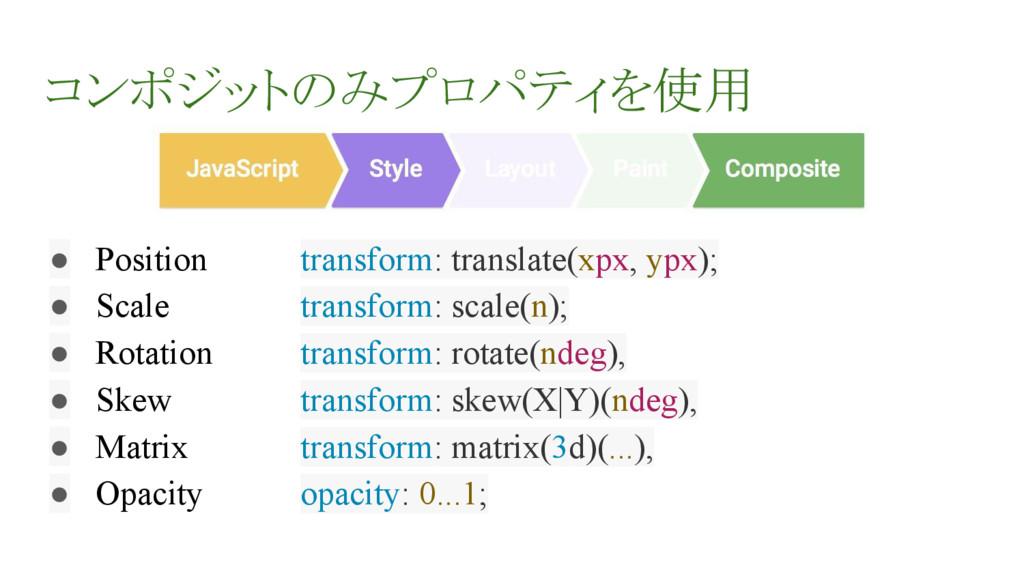 コンポジットのみプロパティを使用 ● Position transform: translat...