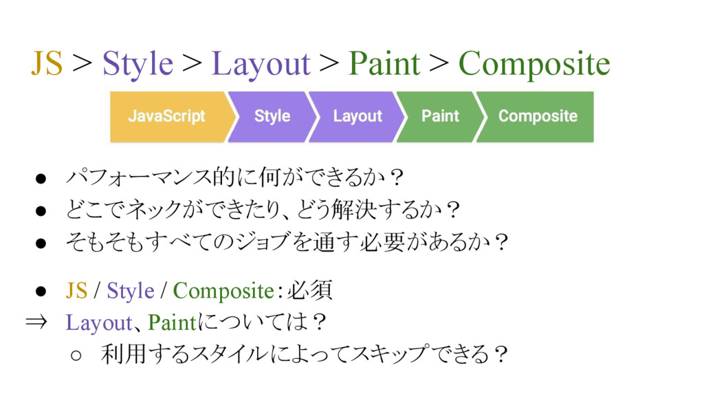 JS > Style > Layout > Paint > Composite ● パフォーマ...