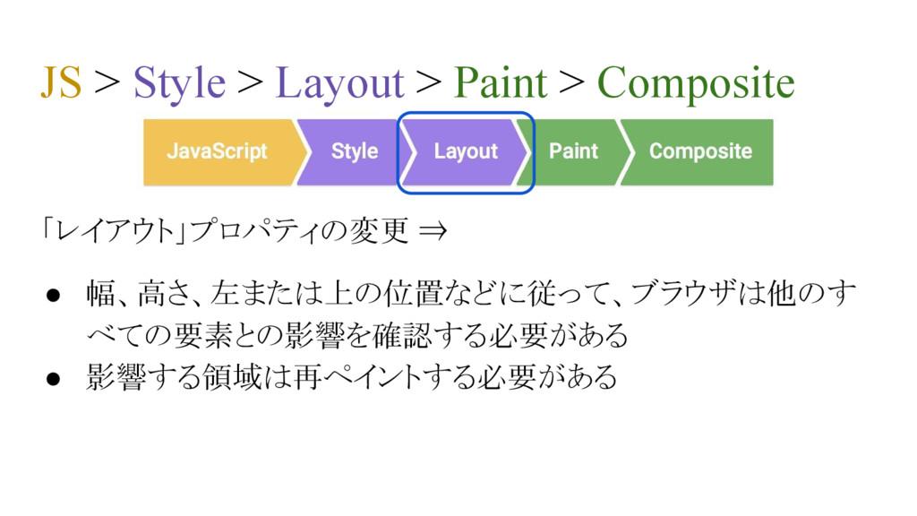 JS > Style > Layout > Paint > Composite 「レイアウト」...