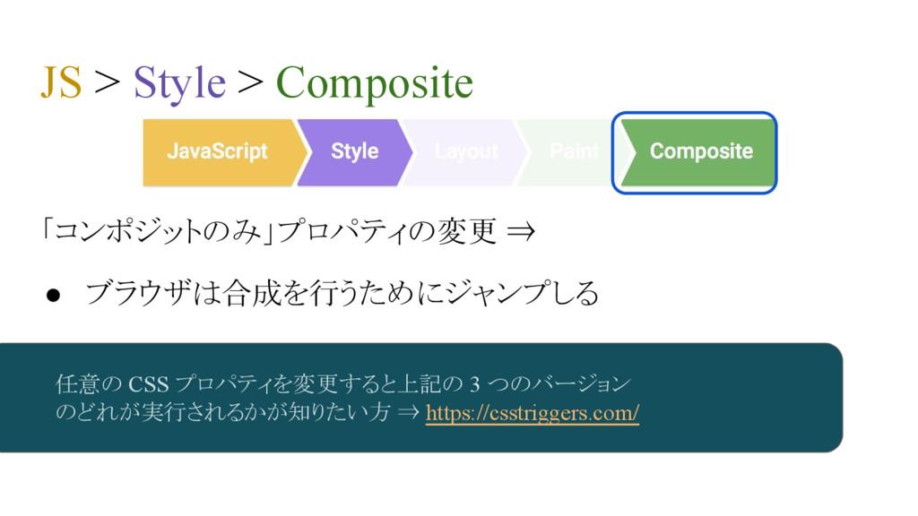 JS > Style > Composite 「コンポジットのみ」プロパティの変更 ⇒ ● ブ...