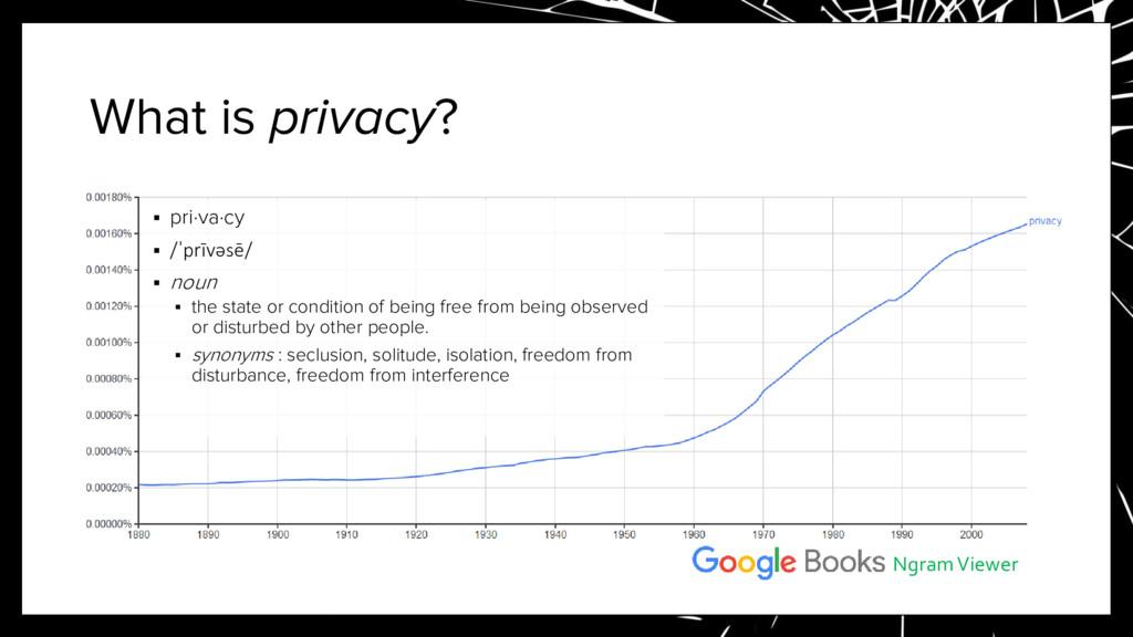 What is privacy? ▪ pri·va·cy ▪ /ˈprīvəsē/ ▪ nou...