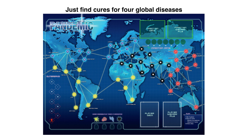 Just find cures for four global diseases