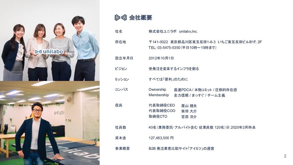 会社概要 社名 株式会社ユニラボ unilabo,Inc. 所在地 〒141-0022 東京...