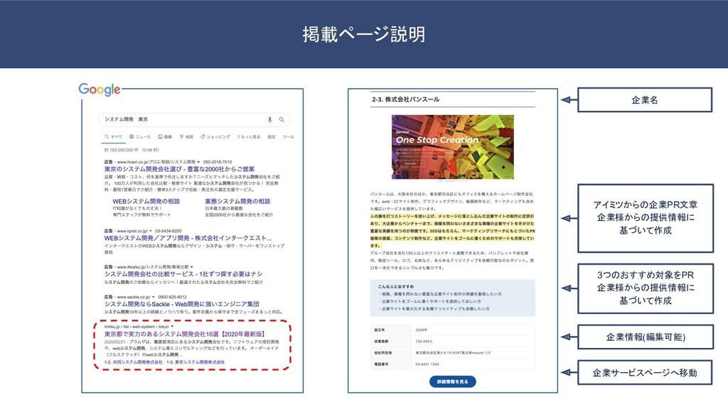 掲載ページ説明 アイミツからの企業PR文章 企業様からの提供情報に 基づいて作成 企業情報(...