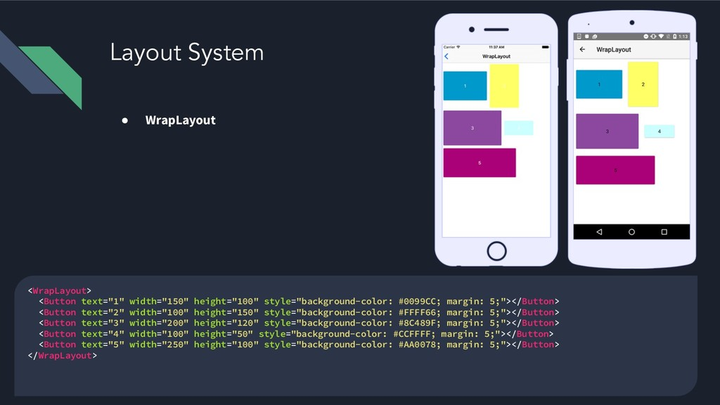 Layout System ● WrapLayout <WrapLayout> <Button...