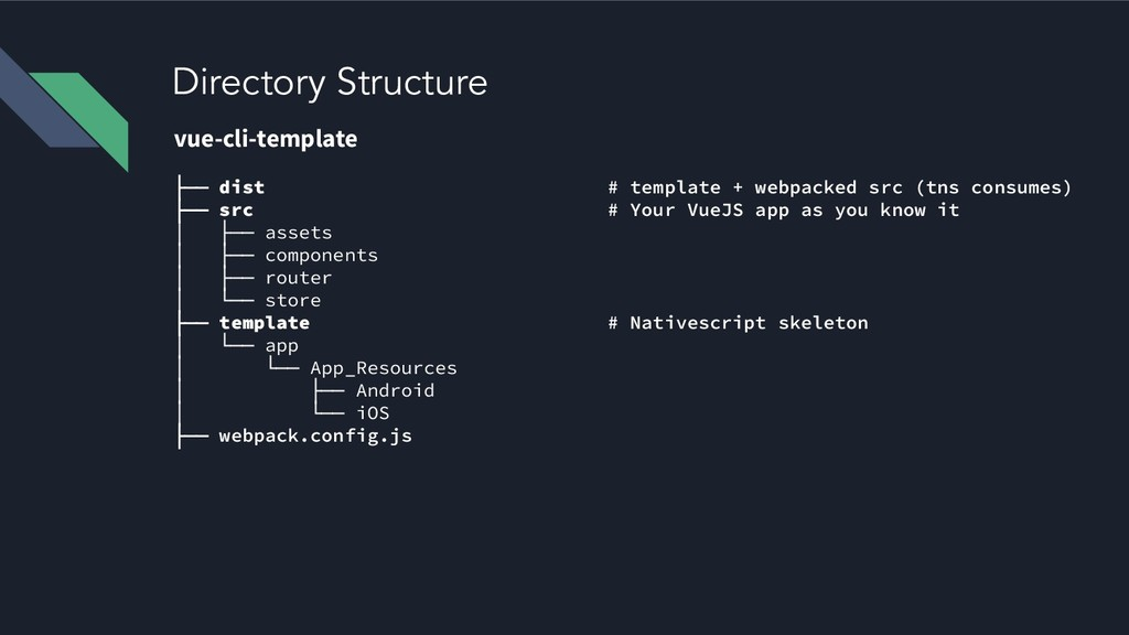 Directory Structure vue-cli-template ├── dist #...